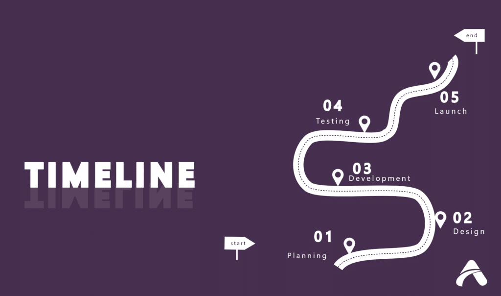 Timeline for Mobile App Development